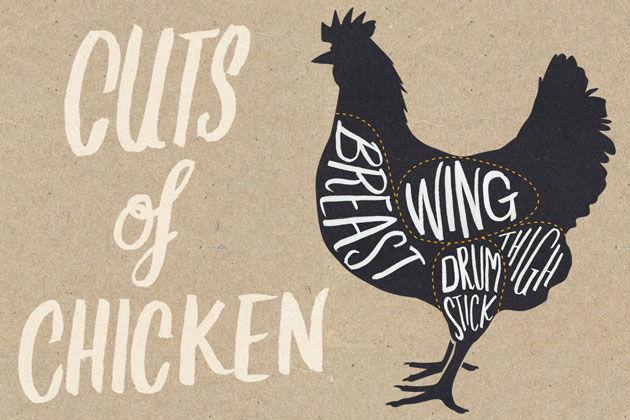 Chicken cuts banner