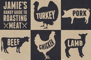 Jamie's handy guide to roasting meat