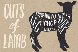 How to choose the right cut of lamb