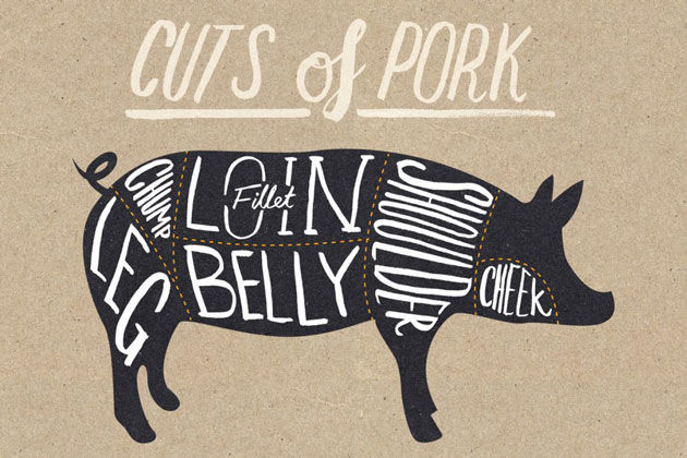 pork guide cuts