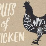Chicken cuts banner