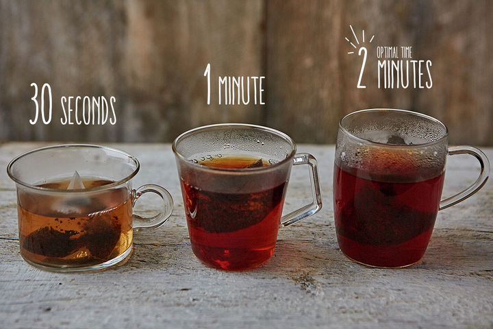 How-to-make-the-perfect-tea-2